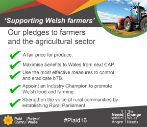 Farmers Pledges